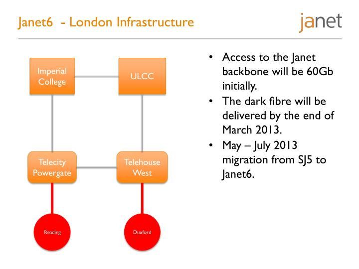 Janet6  - London Infrastructure