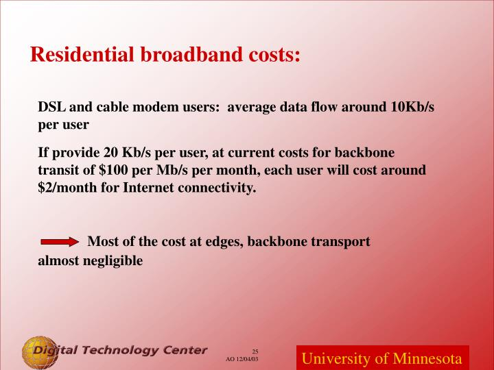 Residential broadband costs: