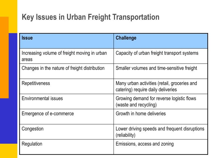 Key Issues in Urban Freight Transportation