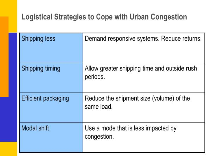 Logistical Strategies to Cope with Urban Congestion