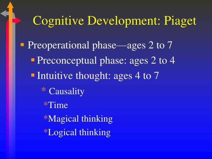 Cognitive Development: Piaget