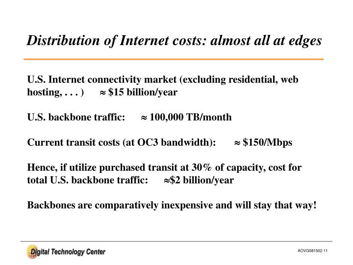 Distribution of Internet costs: almost all at edges