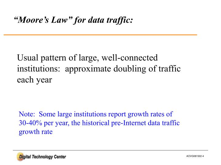 """""""Moore's Law"""" for data traffic:"""
