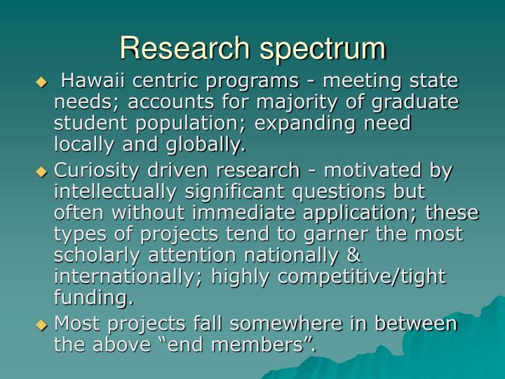 Research spectrum