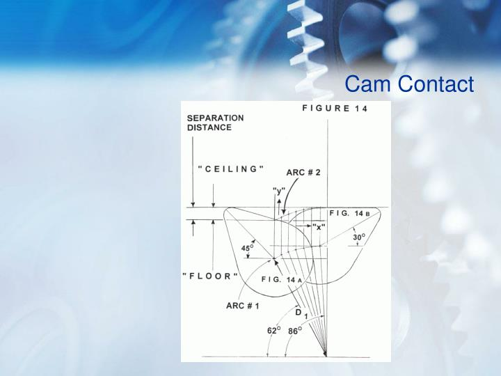 Cam Contact