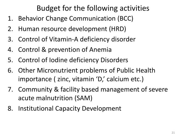 Budget for the following activities