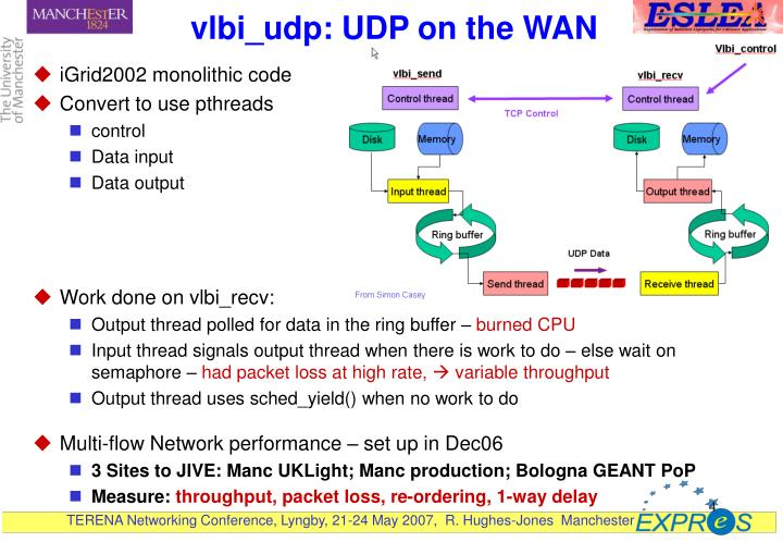 vlbi_udp: UDP on the WAN