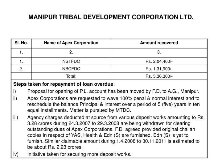 MANIPUR TRIBAL DEVELOPMENT CORPORATION LTD.