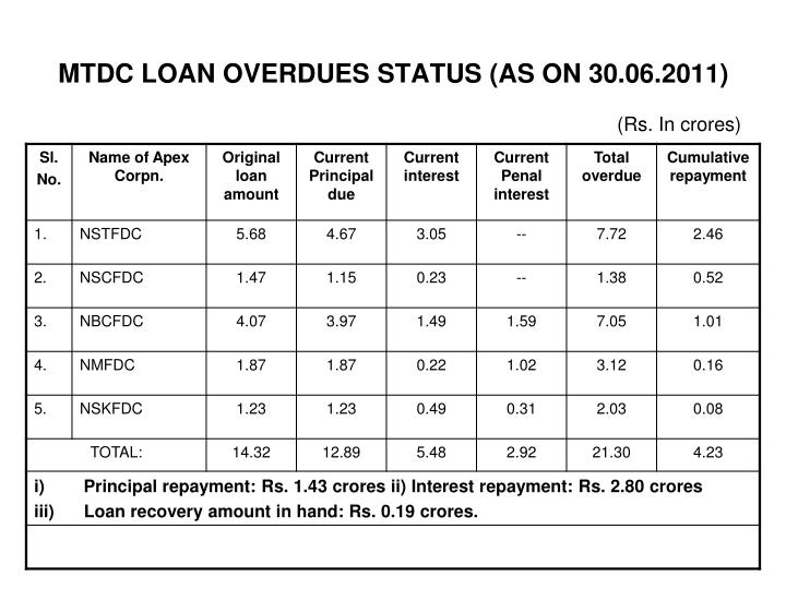 MTDC LOAN OVERDUES STATUS (AS ON 30.06.2011)