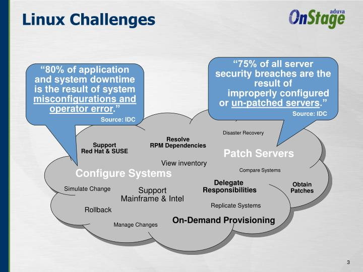 Linux Challenges