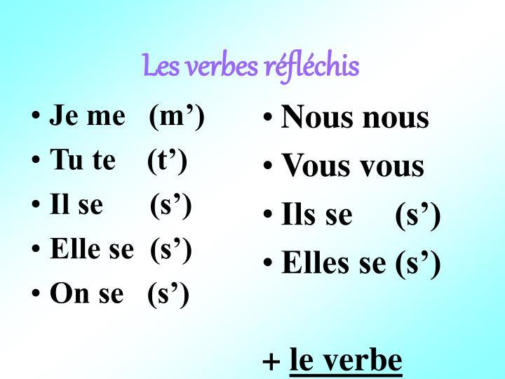 Je me   (m')