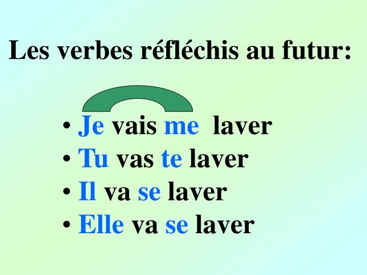 Les verbes réfléchis au futur: