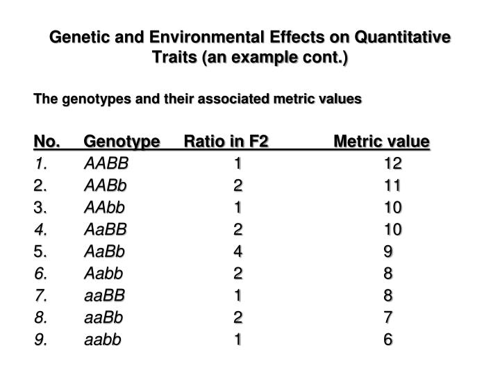 Genetic and Environmental Effects on Quantitative Traits