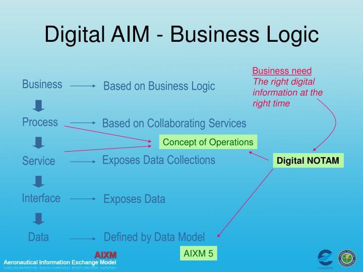 Digital AIM - Business Logic