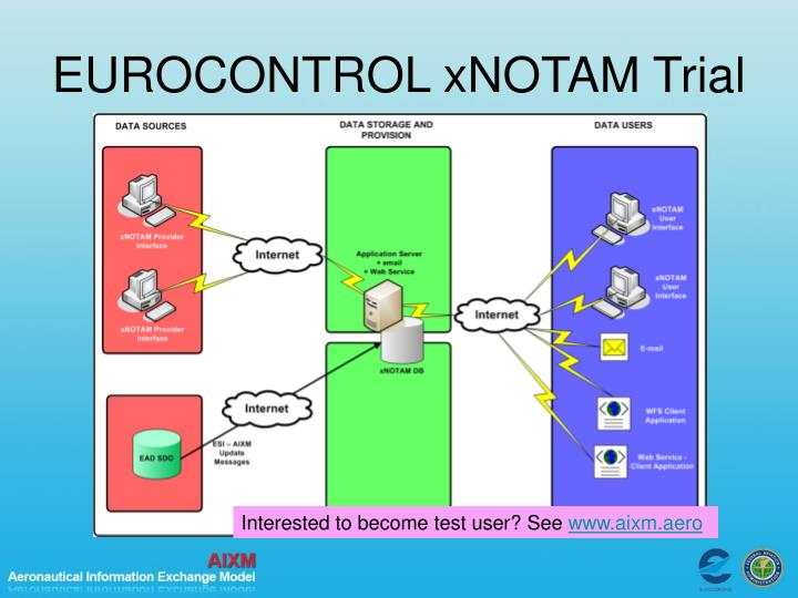 EUROCONTROL xNOTAM Trial