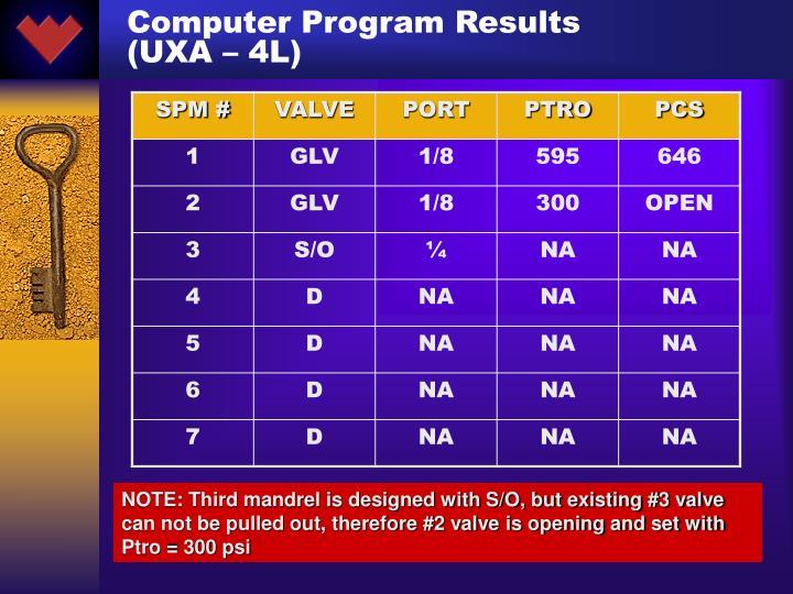 Computer Program Results