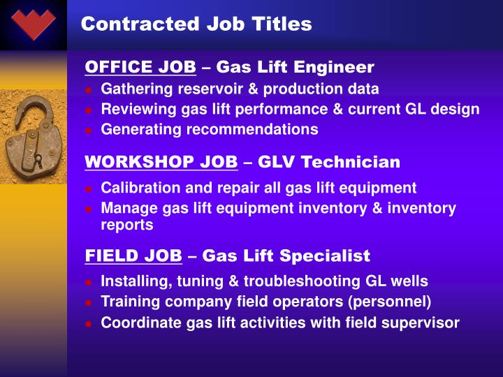 Contracted Job Titles
