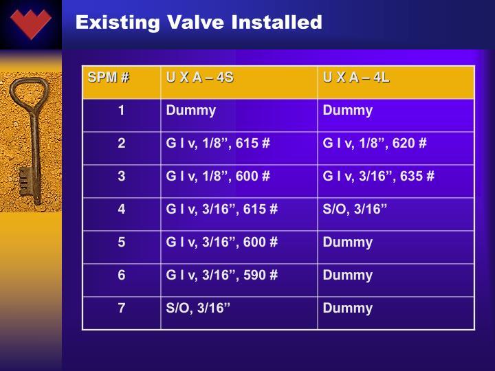 Existing Valve Installed
