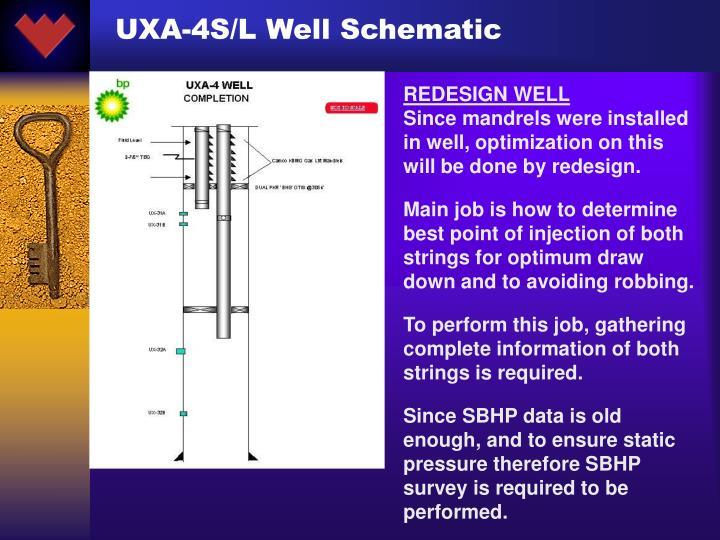 UXA-4S/L Well Schematic