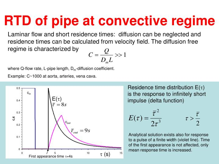 RTD of pipe at convective regime