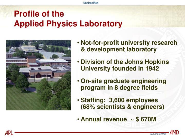 Not-for-profit university research & development laboratory