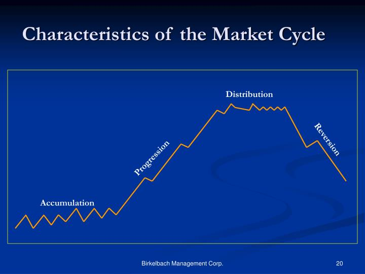 Characteristics of the Market Cycle