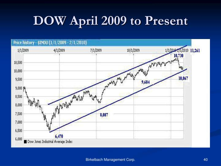 DOW April 2009 to Present