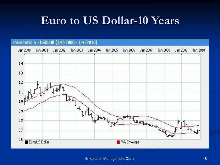 Euro to US Dollar-10 Years