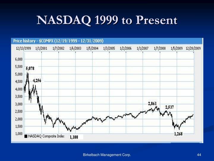 NASDAQ 1999 to Present