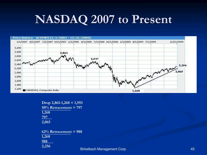 NASDAQ 2007 to Present