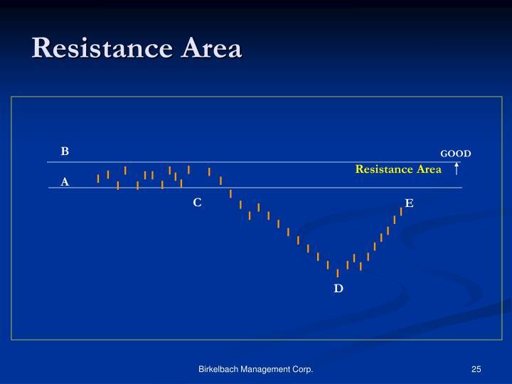 Resistance Area