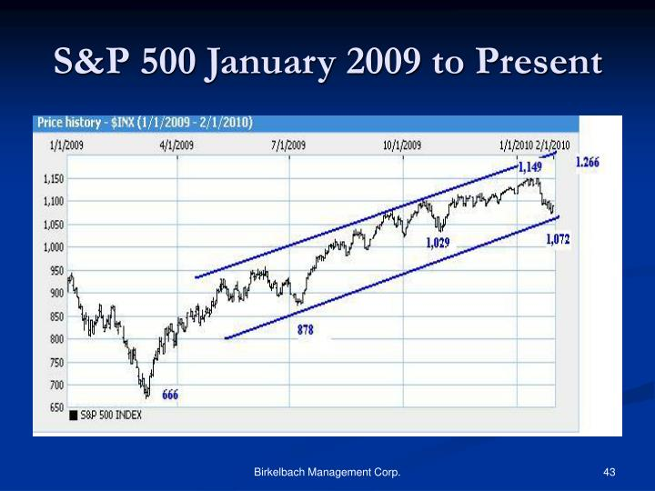 S&P 500 January 2009 to Present