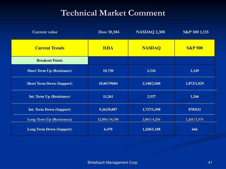 Technical Market Comment