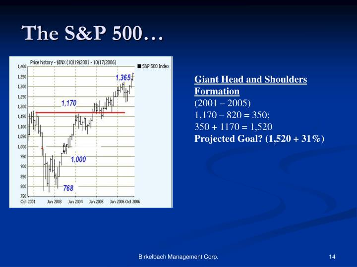 The S&P 500…