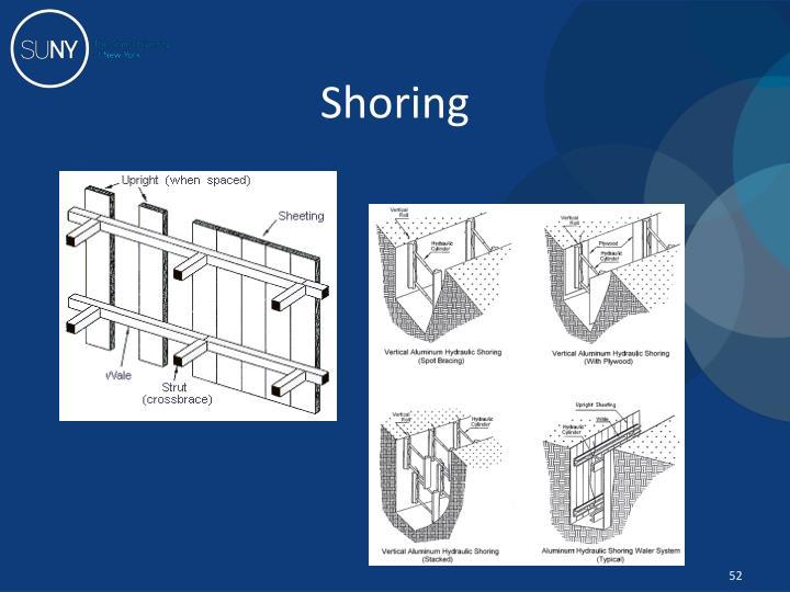 Shoring