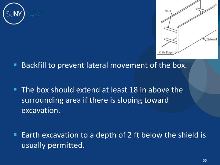 Backfill to prevent lateral movement of the box.