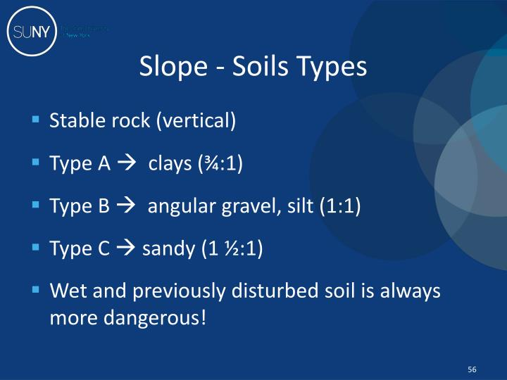 Slope - Soils Types