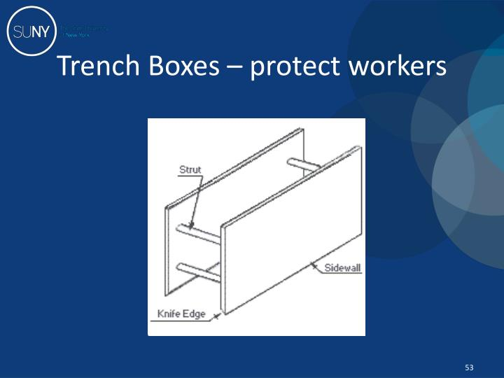 Trench Boxes – protect workers