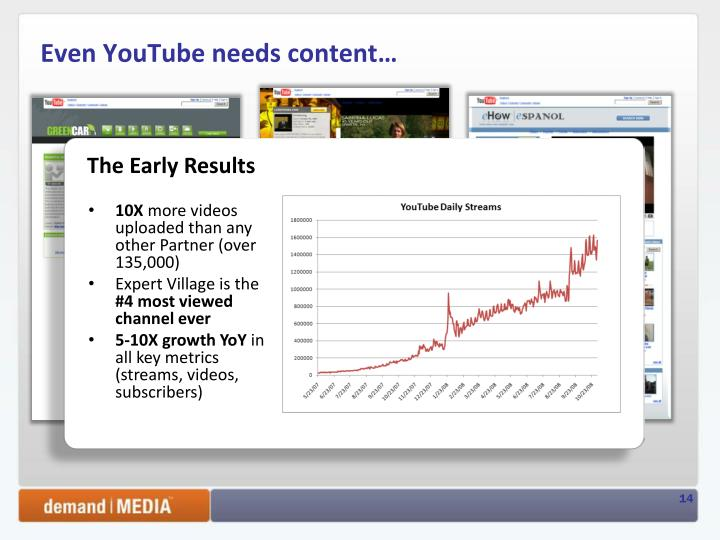 Even YouTube needs content…