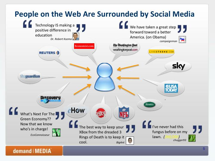 People on the Web Are Surrounded by Social Media