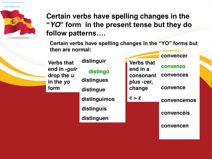 Certain verbs have spelling changes in the ""