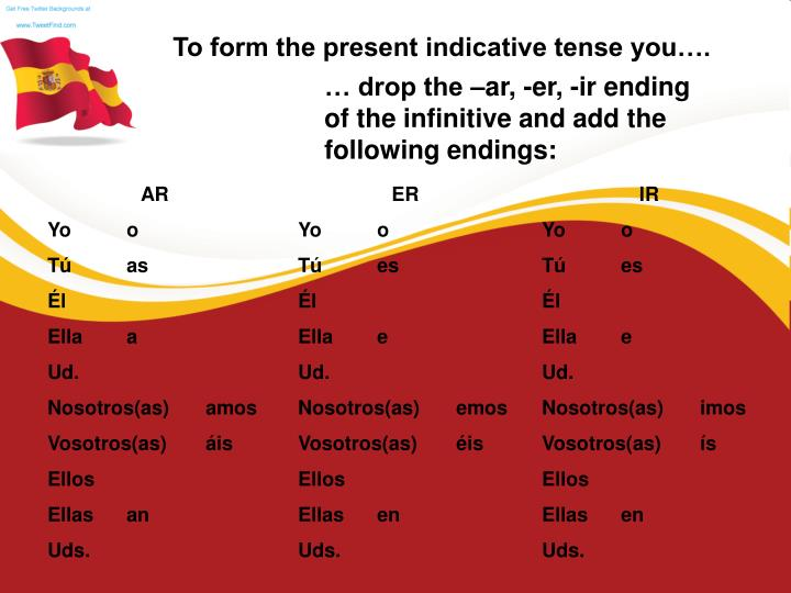 To form the present indicative tense you….