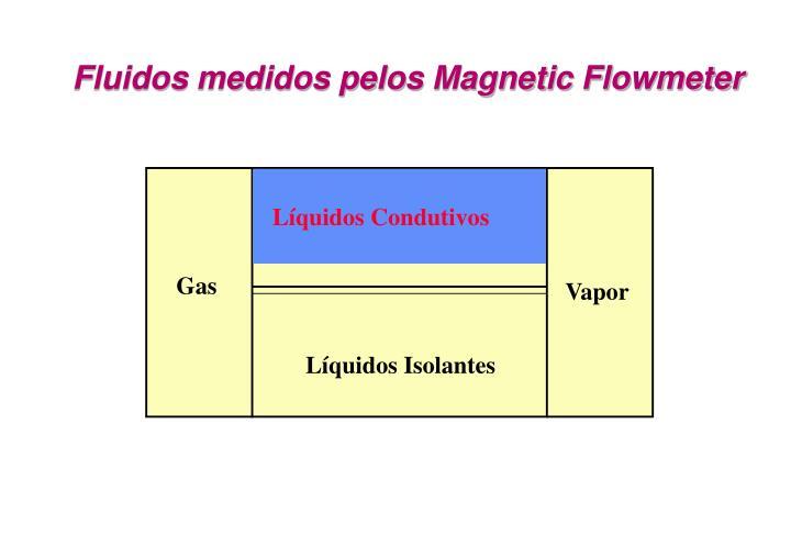 Líquidos Condutivos