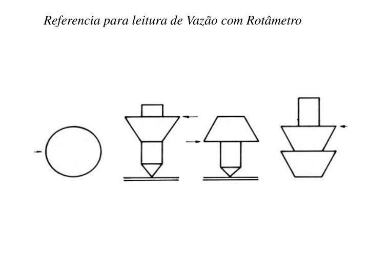 Referencia para leitura de Vazão com Rotâmetro