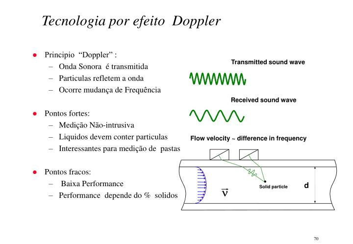 "Principio  ""Doppler"" :"