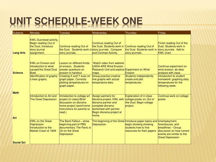 Unit schedule-week one