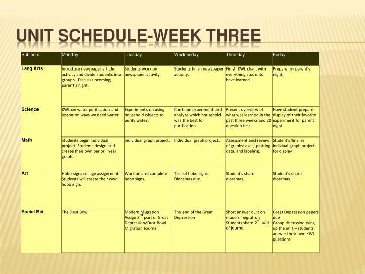 Unit schedule-week three