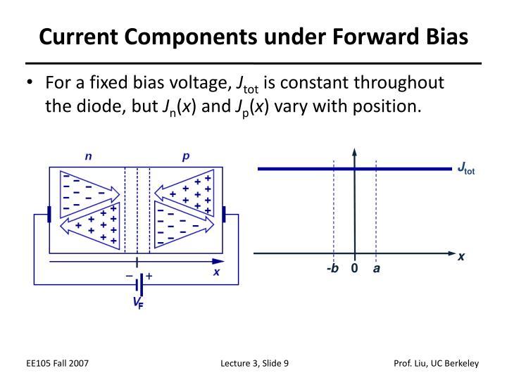 Current Components under Forward Bias