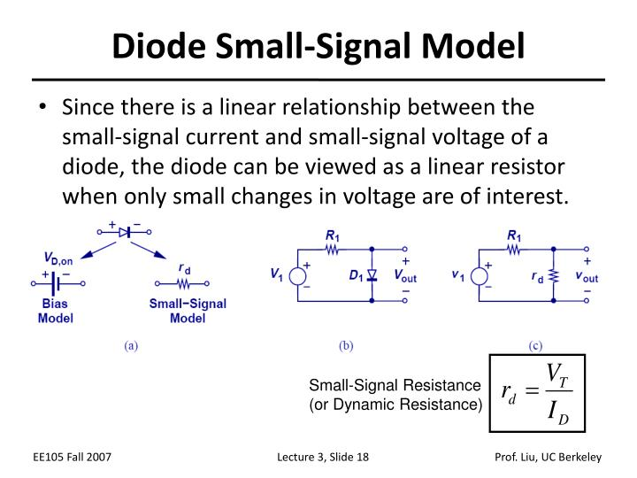 Diode Small-Signal Model