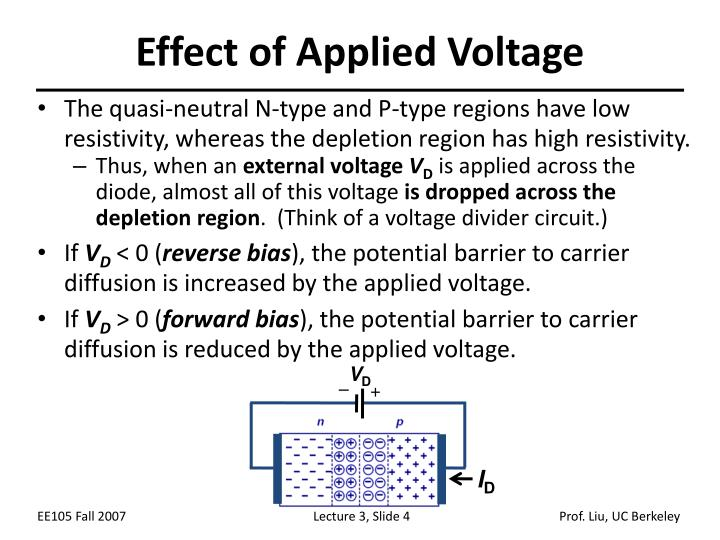 Effect of Applied Voltage